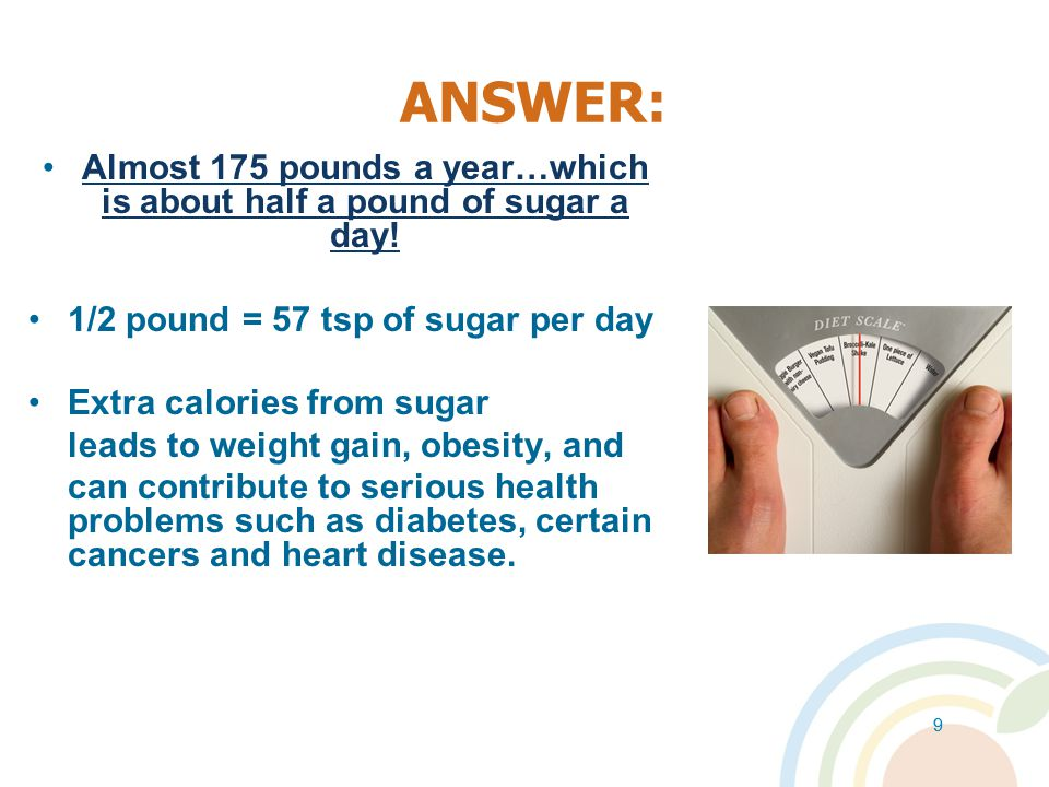 Almost 175 pounds a year…which is about half a pound of sugar a day!