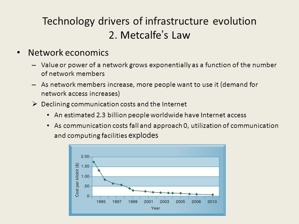 Technology drivers of infrastructure evolution 2. Metcalfe's Law