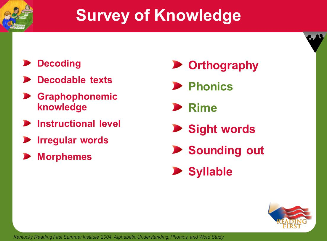 Survey of Knowledge Orthography Phonics Rime Sight words Sounding out