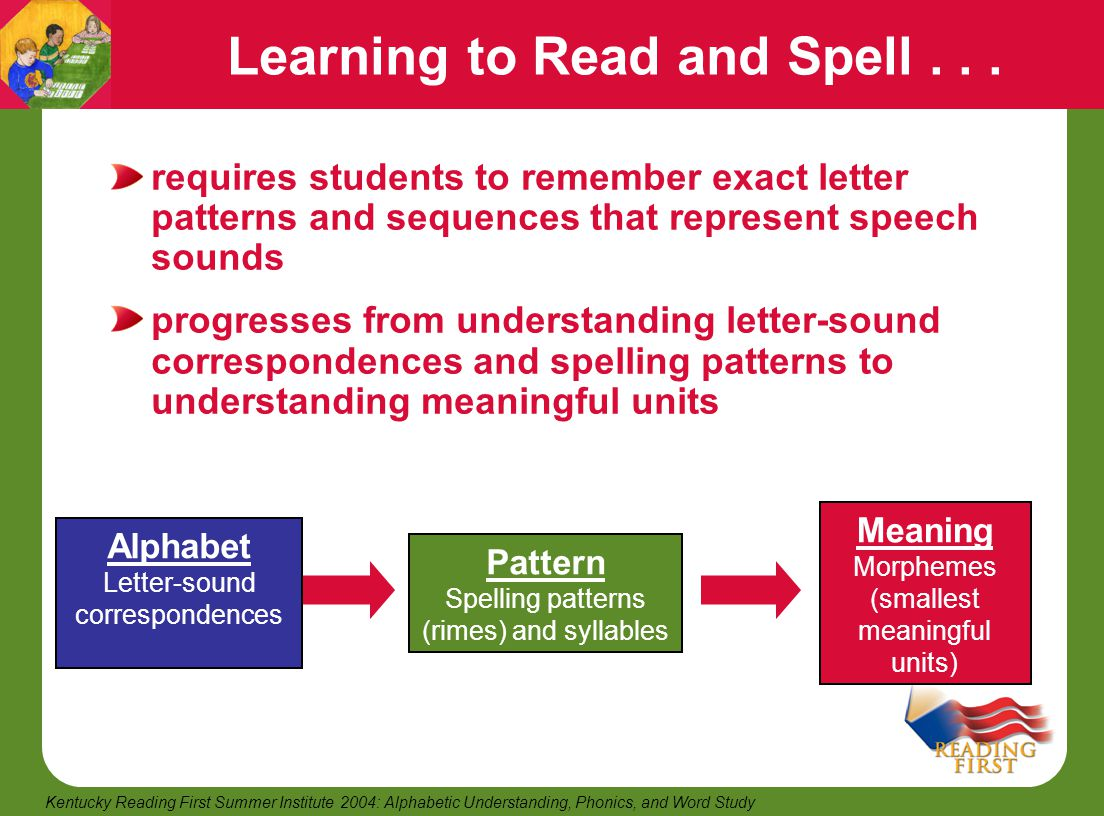 Learning to Read and Spell . . .