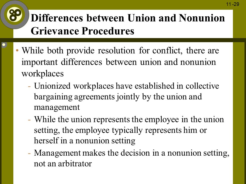 grievance and arbitration processes and procedures can enhance the relationship between a union and  Employees, whether represented by a union or not, are frequently in this position, and the classic grievance procedures are derived from workplaces with unions many decades of experience have resulted in fairly standard grievance procedures that might well.