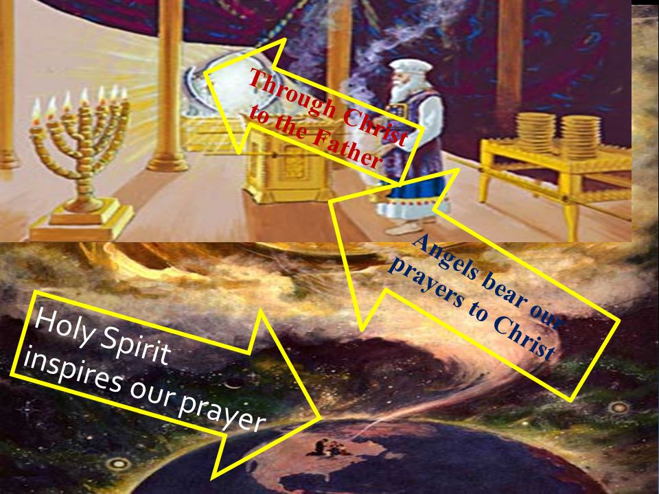 Holy Spirit inspires our prayer Through Christ to the Father