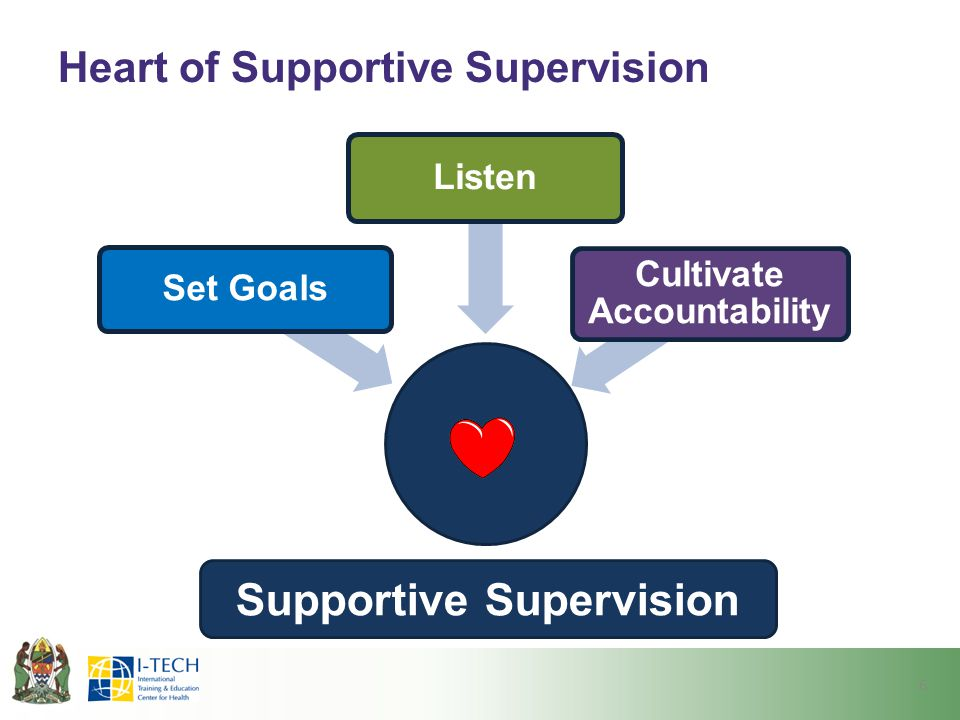 Heart of Supportive Supervision