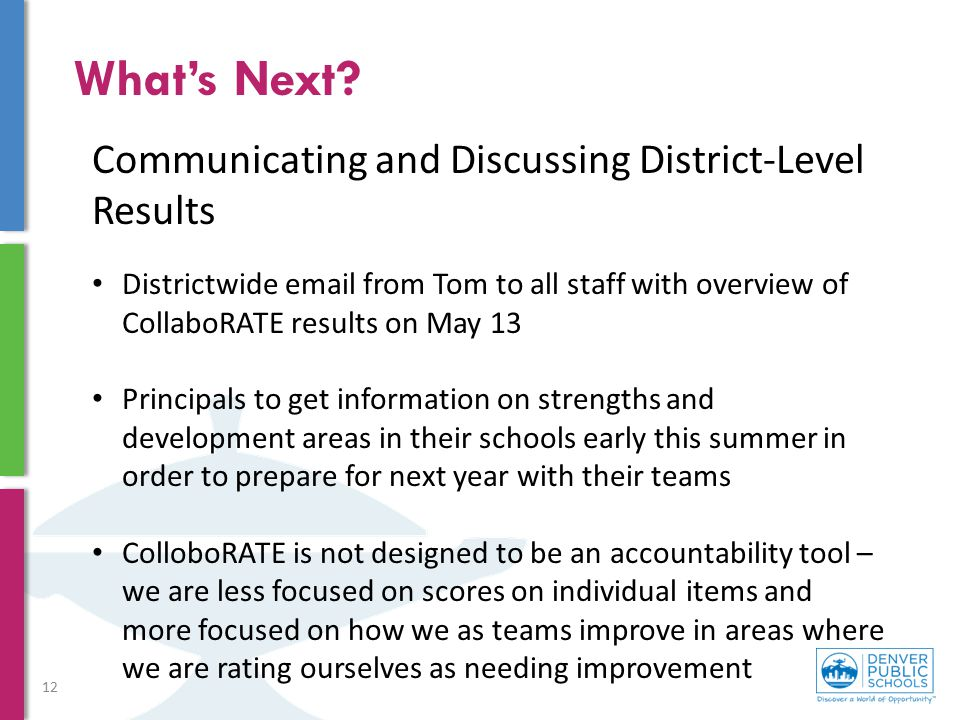 What's Next Communicating and Discussing District-Level Results