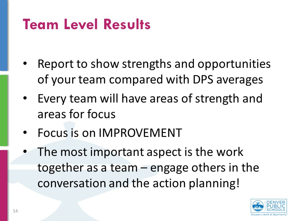Team Level Results Report to show strengths and opportunities of your team compared with DPS averages.