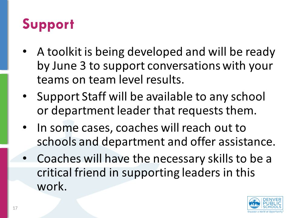 Support A toolkit is being developed and will be ready by June 3 to support conversations with your teams on team level results.