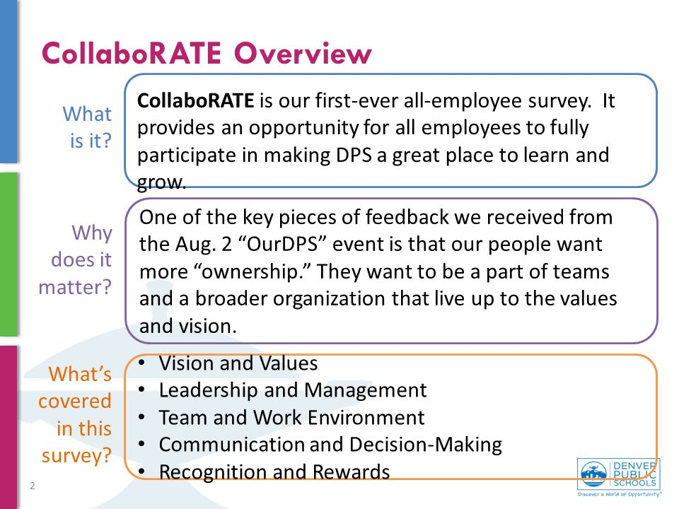 CollaboRATE Overview