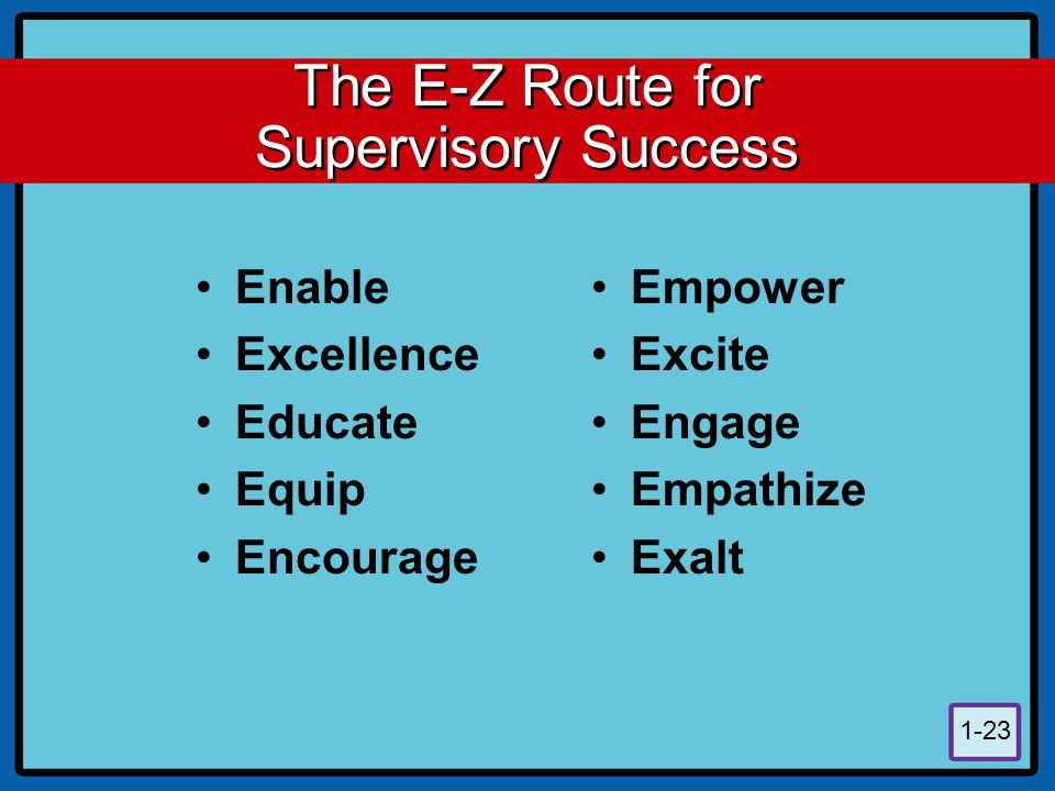 The E-Z Route for Supervisory Success