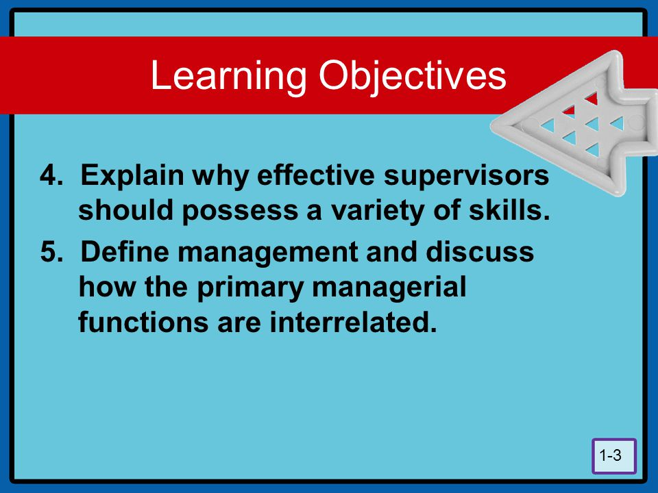 Learning Objectives 4. Explain why effective supervisors should possess a variety of skills.