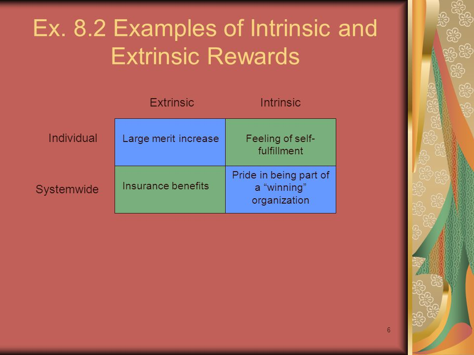 Ex. 8.2 Examples of Intrinsic and Extrinsic Rewards