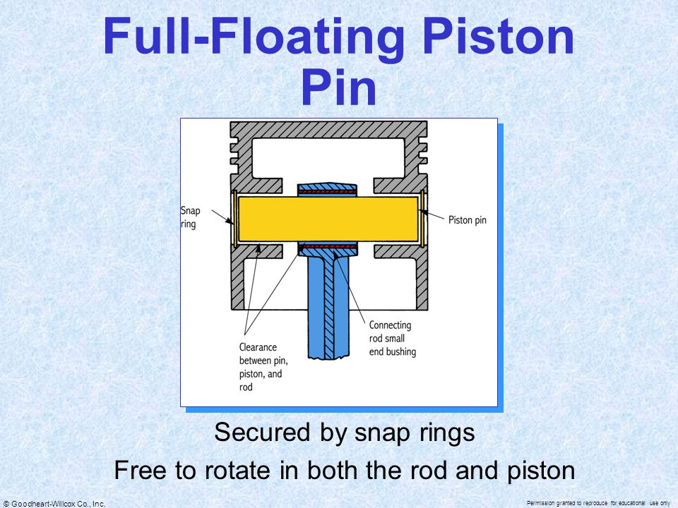 Full Floating Piston Pin on Connecting Rod Diagram