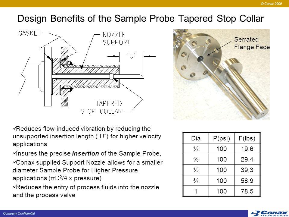 Process Analyzer Sample Probe Assembly (SPA) - ppt video
