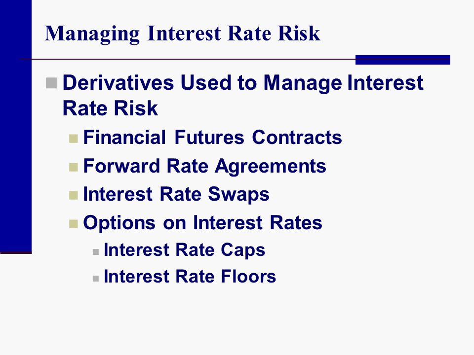 Chapter 7 Using Derivatives To Manage Interest Rate Risk Ppt Download