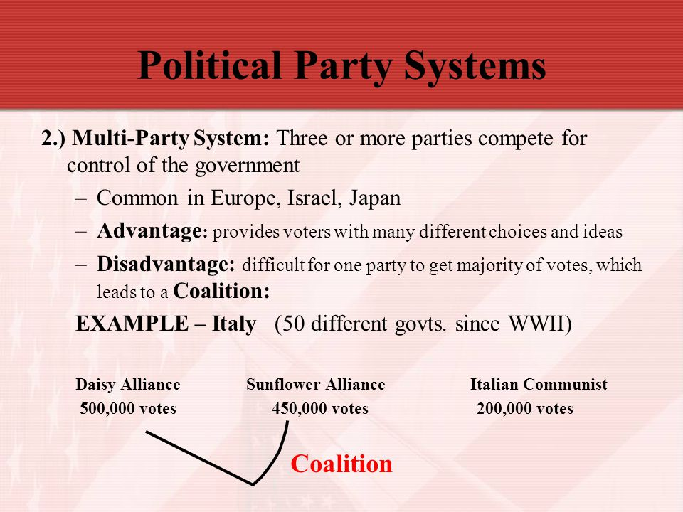 Us Political Parties Cp Political Systems Ppt Download