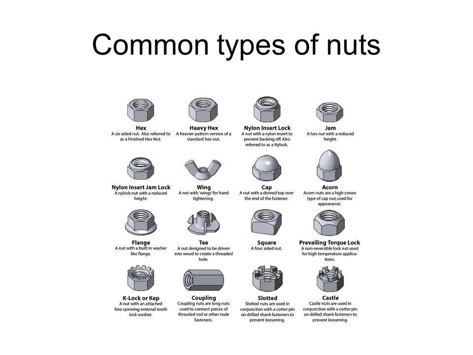 Fasteners Bolts, Nuts and Screws - ppt video online download