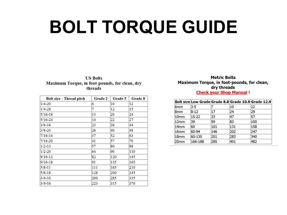 Fasteners Bolts Nuts And Screws Ppt Video Online Download