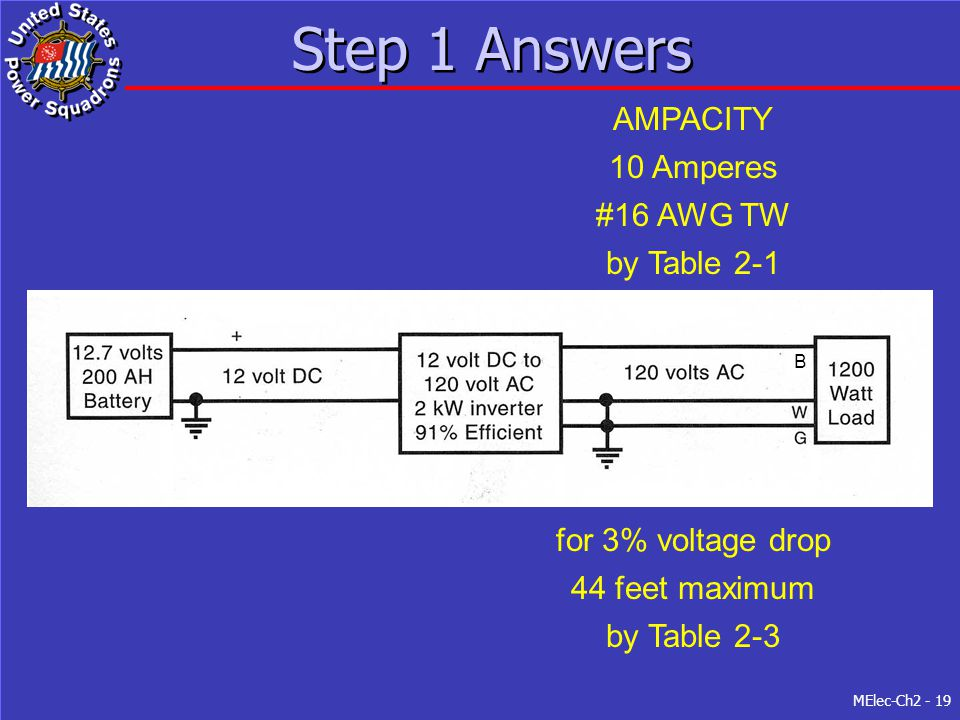 Electrical wiring practices ppt video online download step 1 answers ampacity 10 amperes 16 awg tw by table 2 1 keyboard keysfo Images