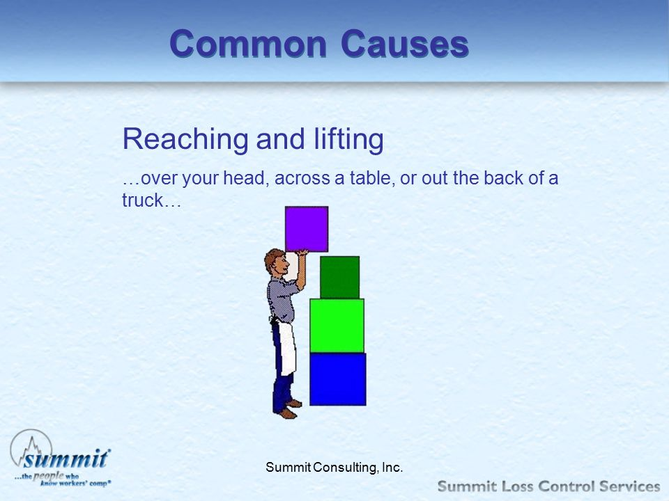Common Causes Reaching and lifting