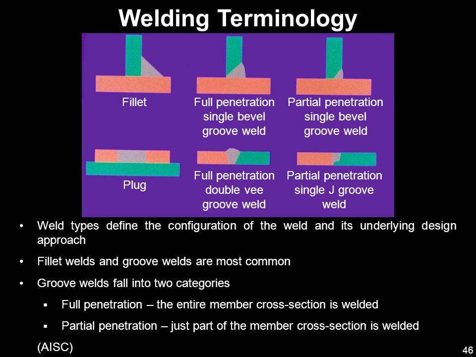 Weld penetration testing