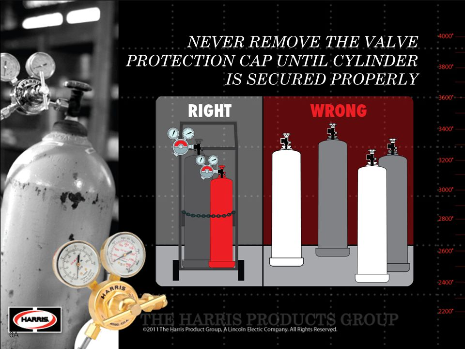 NEVER REMOVE THE VALVE PROTECTION CAP UNTIL CYLINDER IS SECURED PROPERLY