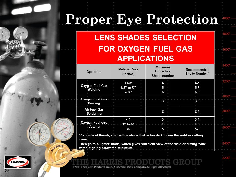 Proper Eye Protection LENS SHADES SELECTION