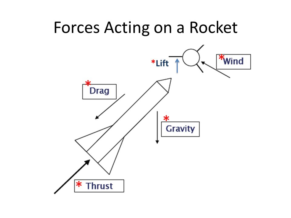 straw rocket with launcher with a nod to newton