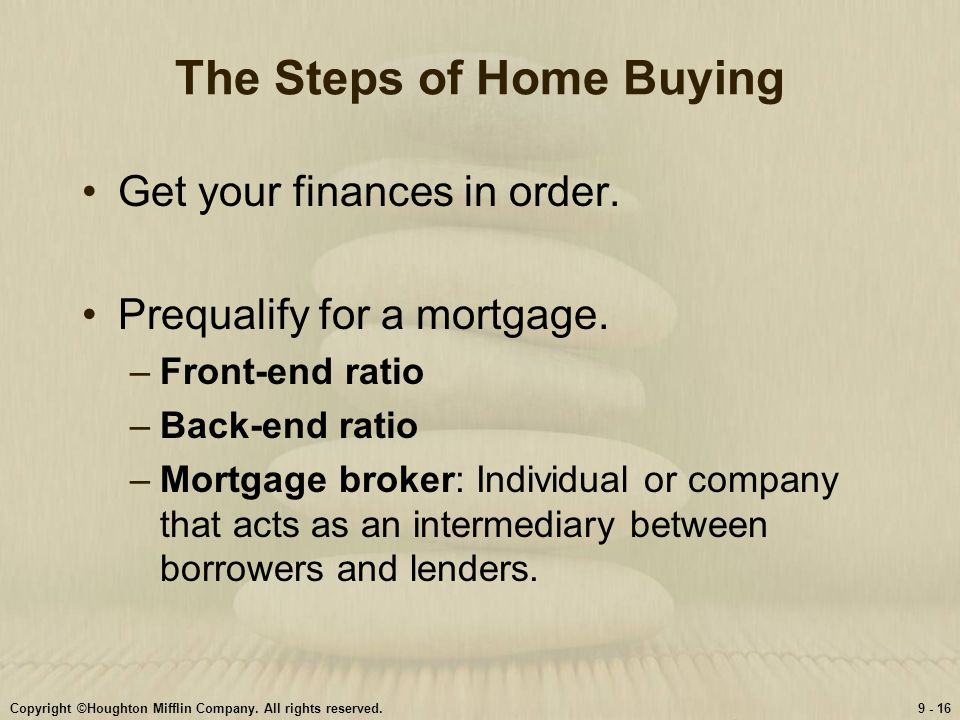 The Steps of Home Buying