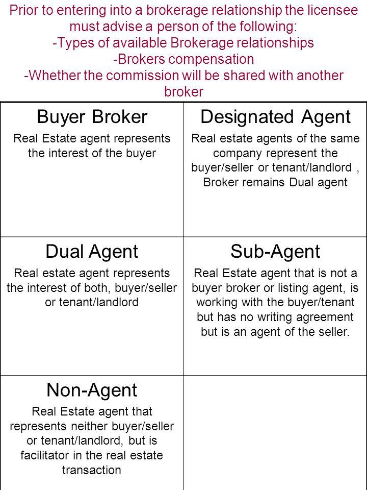Real Estate Lori Chapman Ppt Download