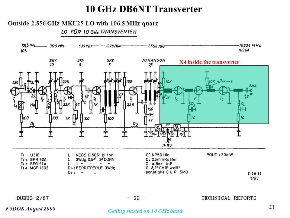 Getting started on 10 GHz band - ppt video online download