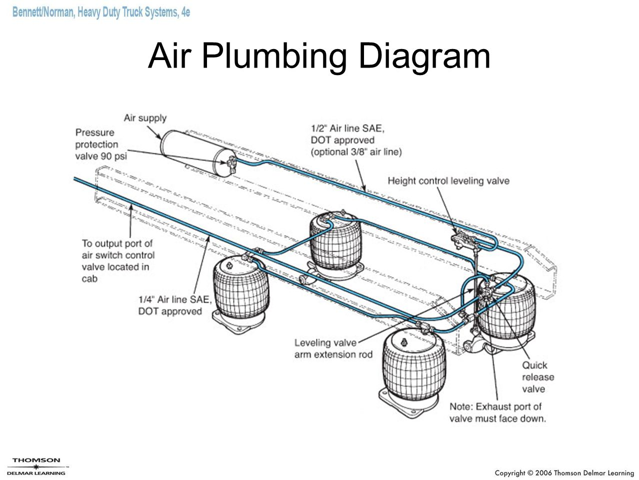 Truck Air Ride Suspension Diagram Opinions About Wiring Airbag Onboard Installationaircompressorwiringdiagramjpg Peterbilt Sh3 Me Bag Installation