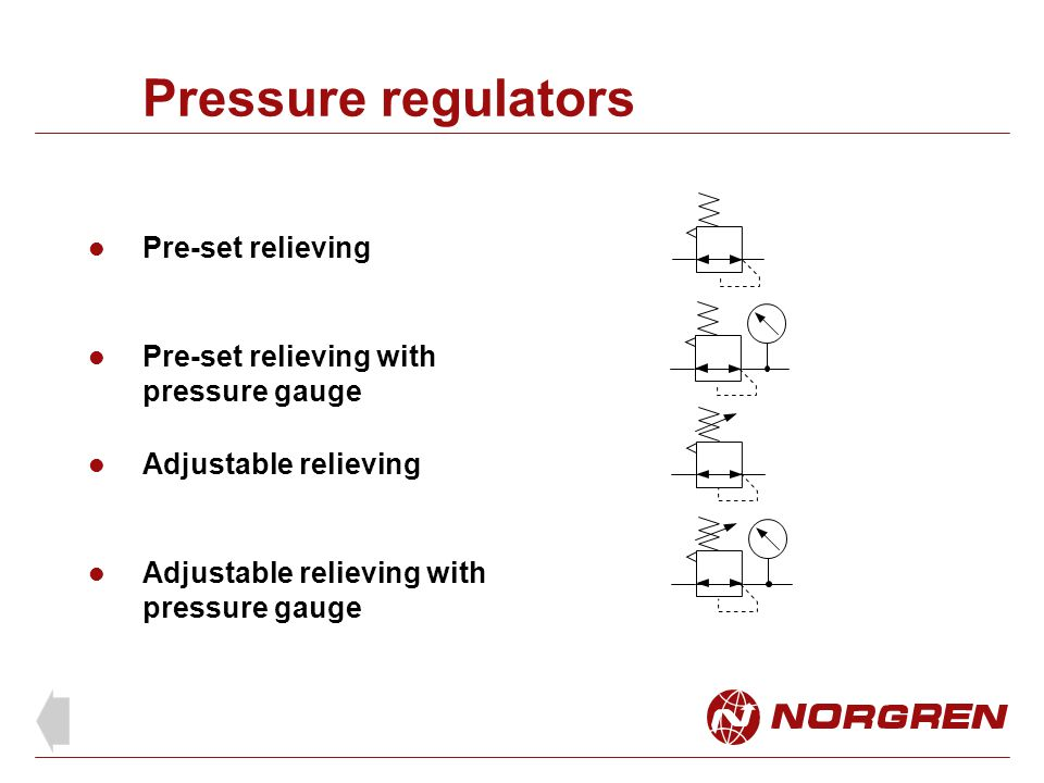 Manual Pressure Regulator Schematic Symbol All Kind Of Wiring