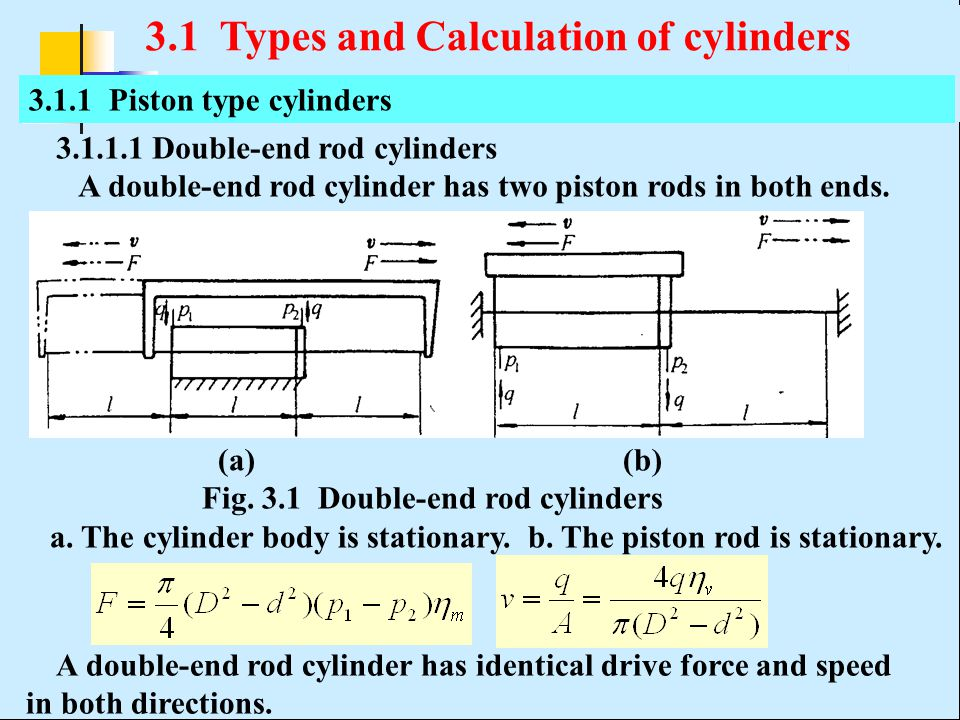 Chapter 3 Hydraulic Cylinders - ppt video online download