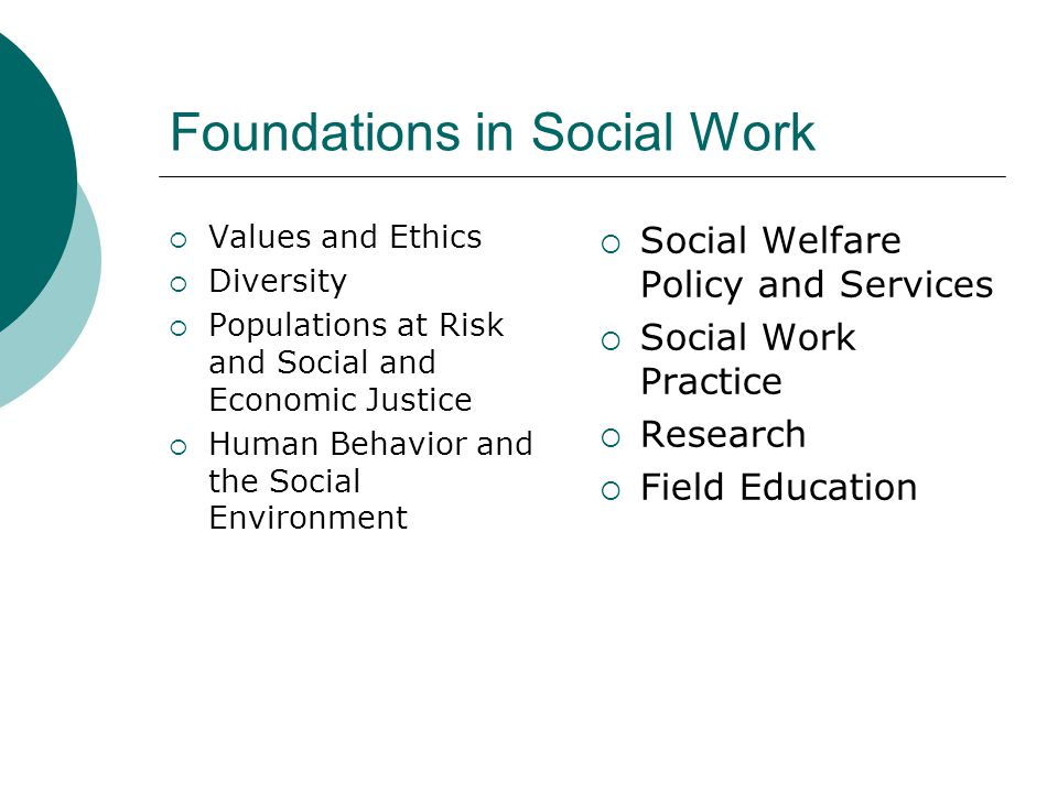Foundations in Social Work