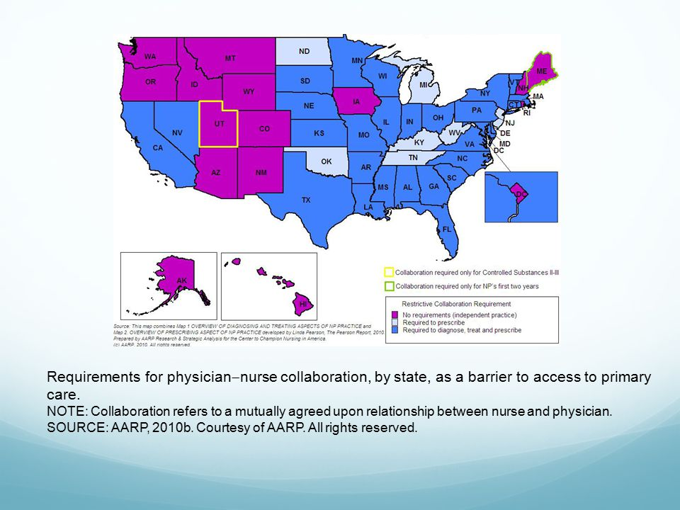 Requirements for physiciannurse collaboration, by state, as a barrier to access to primary care.
