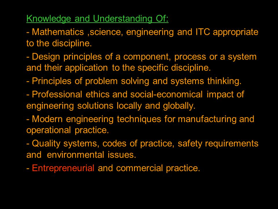 Knowledge and Understanding Of:
