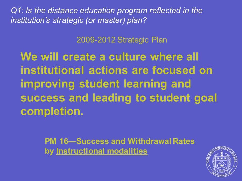 Q1: Is the distance education program reflected in the institution's strategic (or master) plan