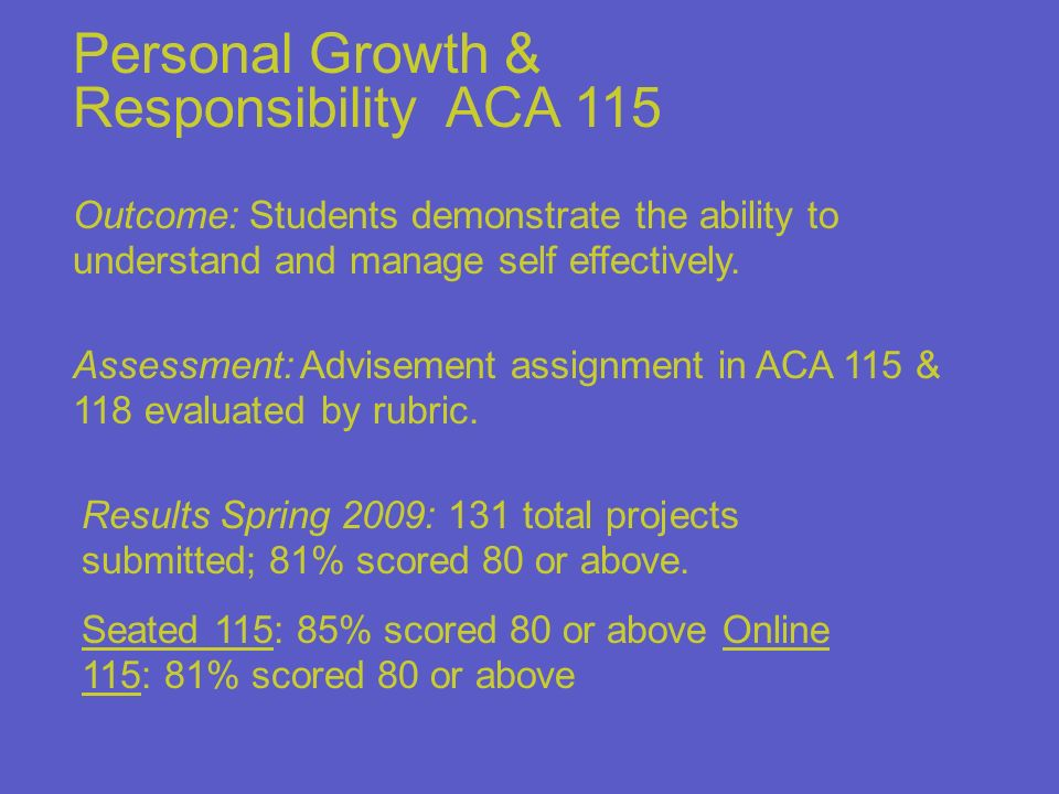 Personal Growth & Responsibility ACA 115