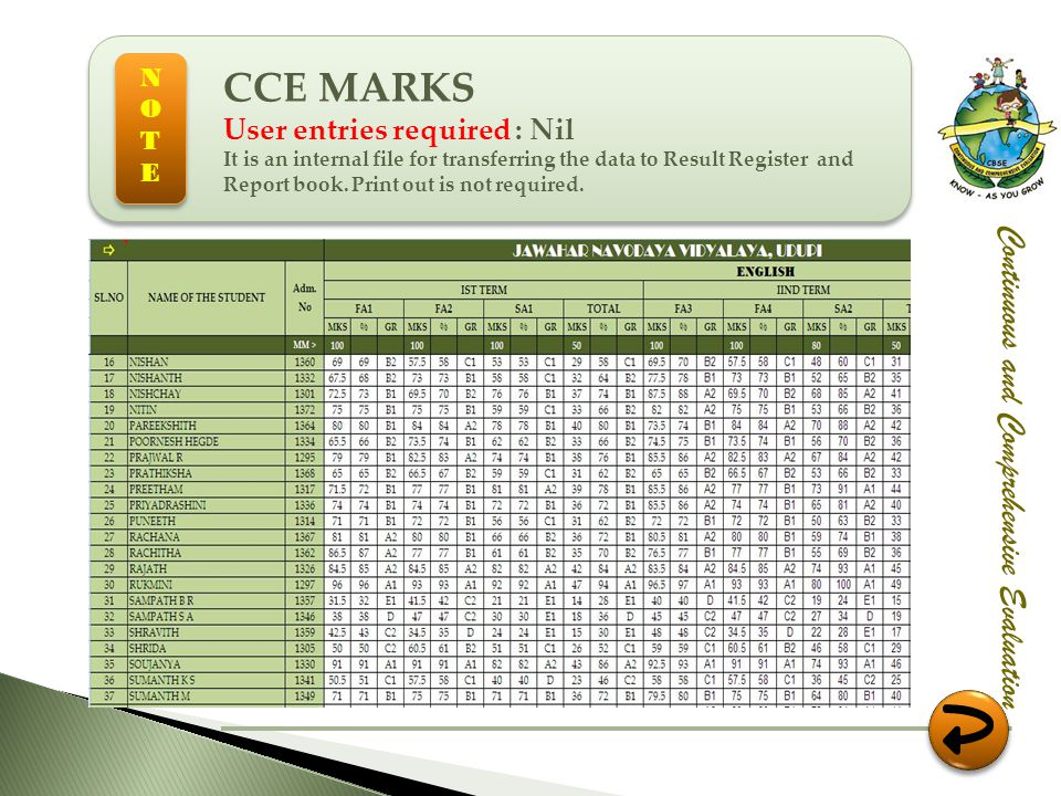 CCE MARKS Continuous and Comprehensive Evaluation
