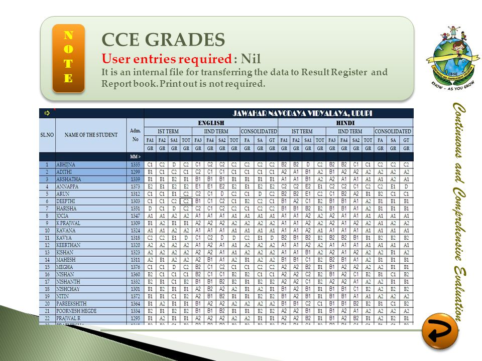 CCE GRADES Continuous and Comprehensive Evaluation