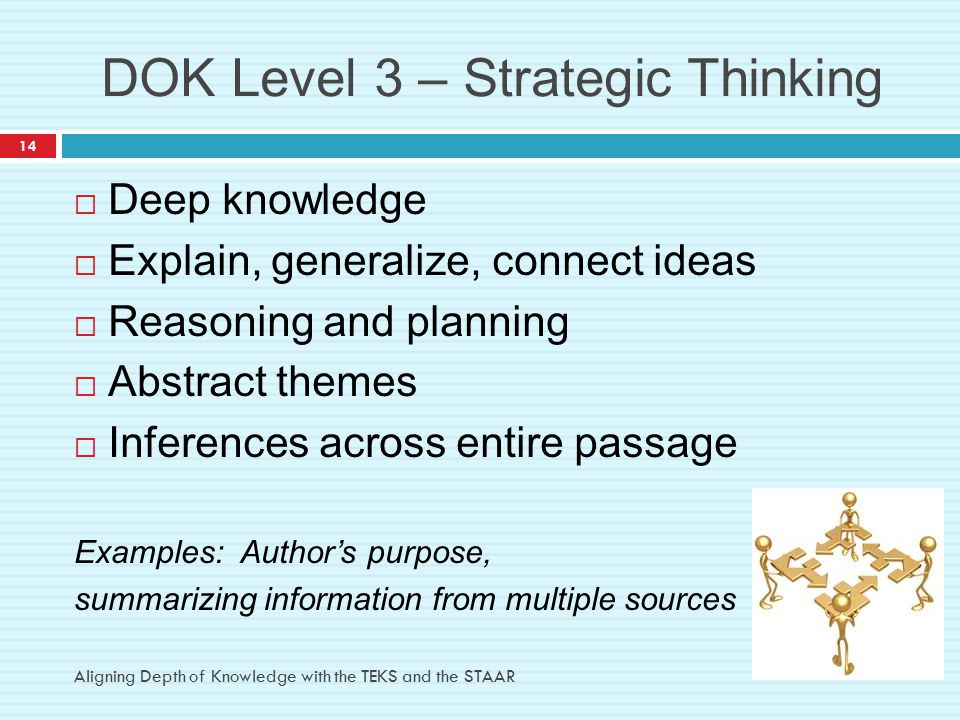 DOK Level 3 – Strategic Thinking