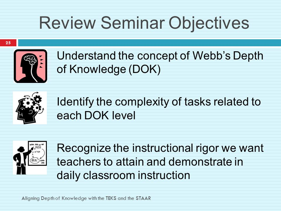 Review Seminar Objectives