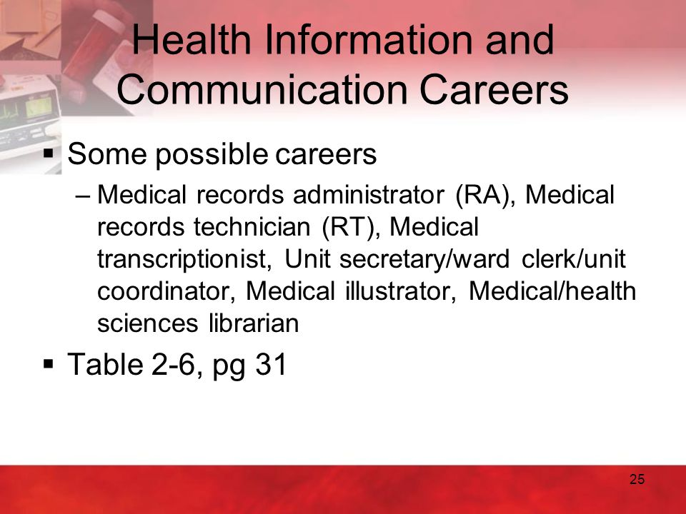 Health Information and Communication Careers