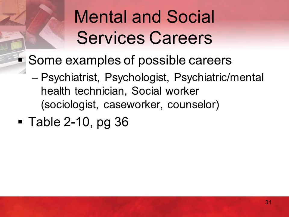 Mental and Social Services Careers