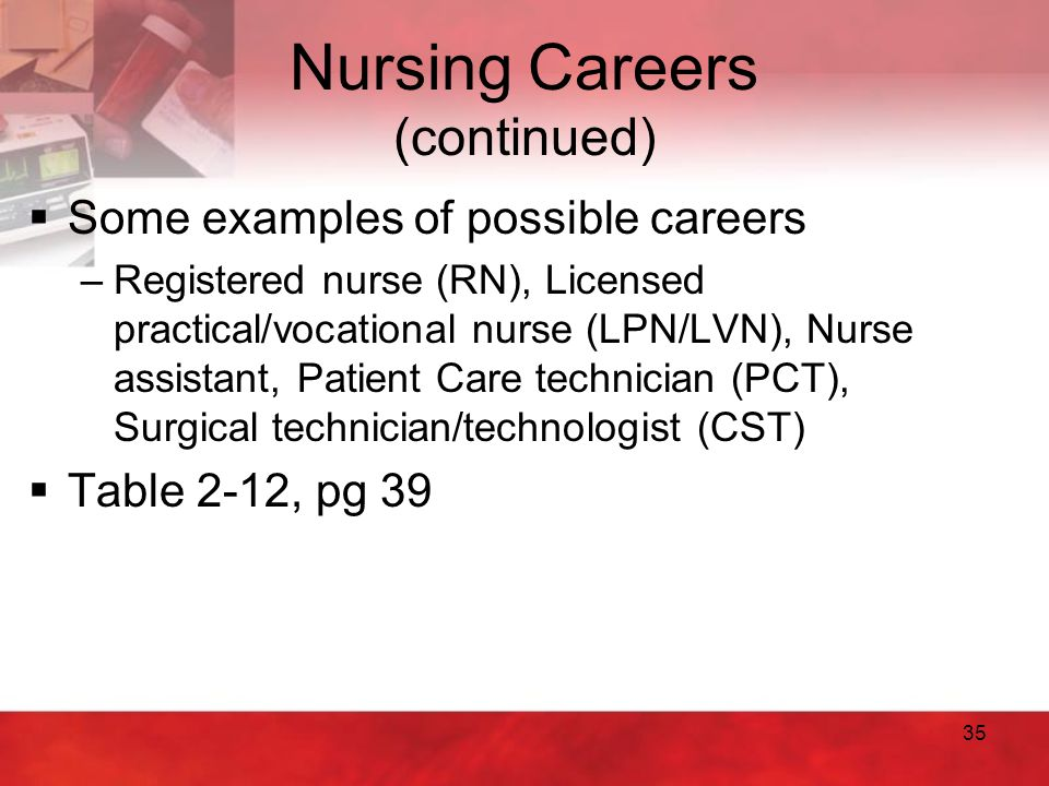 Nursing Careers (continued)