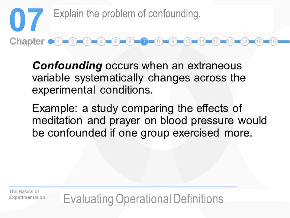 Explain the problem of confounding.
