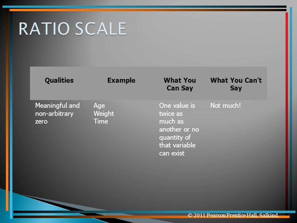 RATIO SCALE Qualities Example What You Can Say What You Can't Say