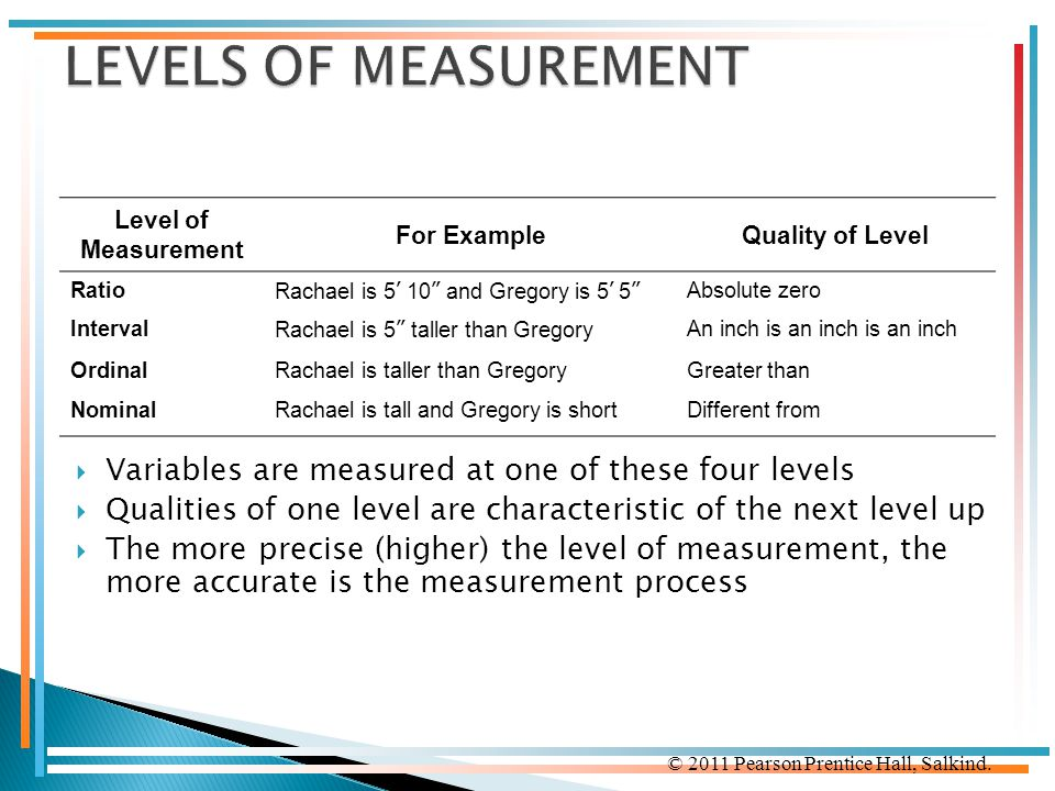 LEVELS OF MEASUREMENT Level of Measurement. For Example. Quality of Level. Ratio. Rachael is 5' 10 and Gregory is 5' 5