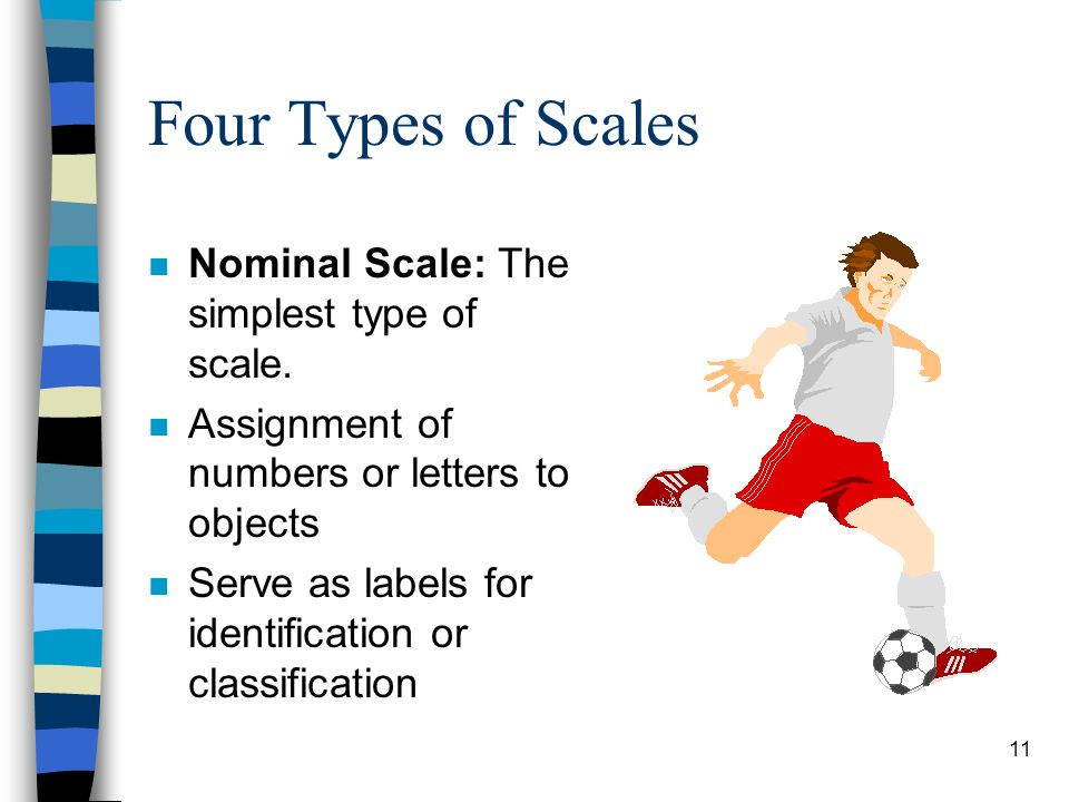 Four Types of Scales Nominal Scale: The simplest type of scale.
