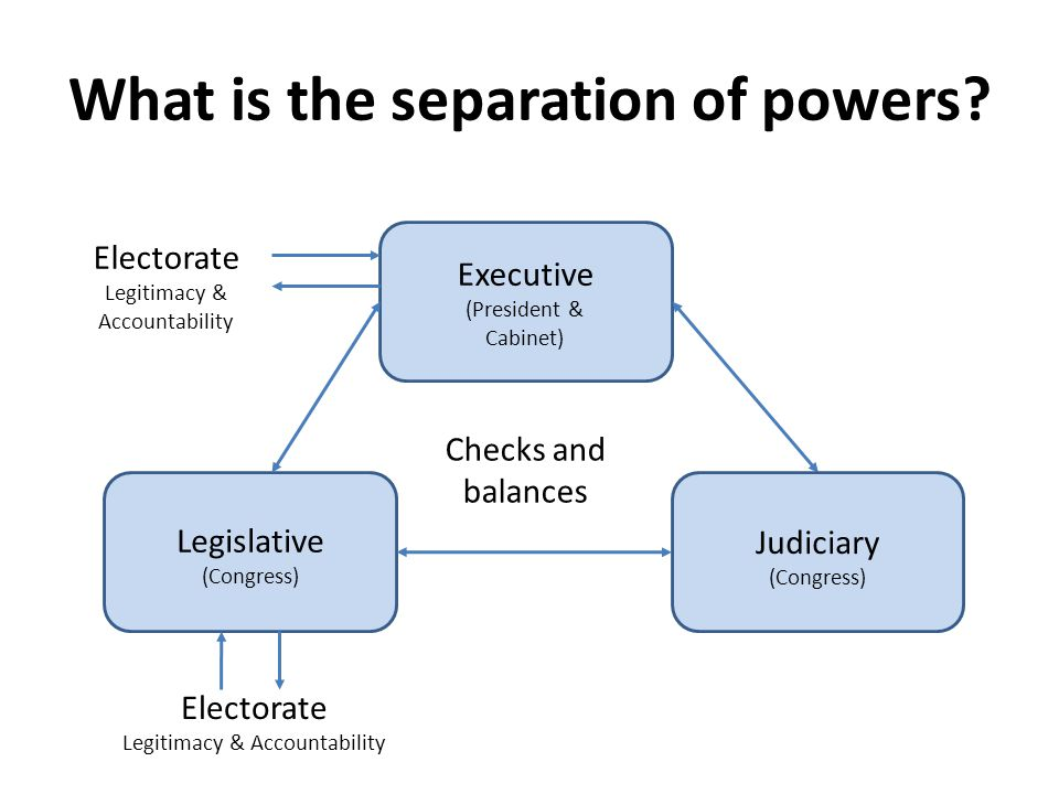 the seperation of powers in ireland Eoin o'malley (10 january, 2011) a bit like democracy, motherhood and apple pie, everyone is in favour of the separation of powers but how does it work in ireland and what happens when there's a conflict between the branches of state power.