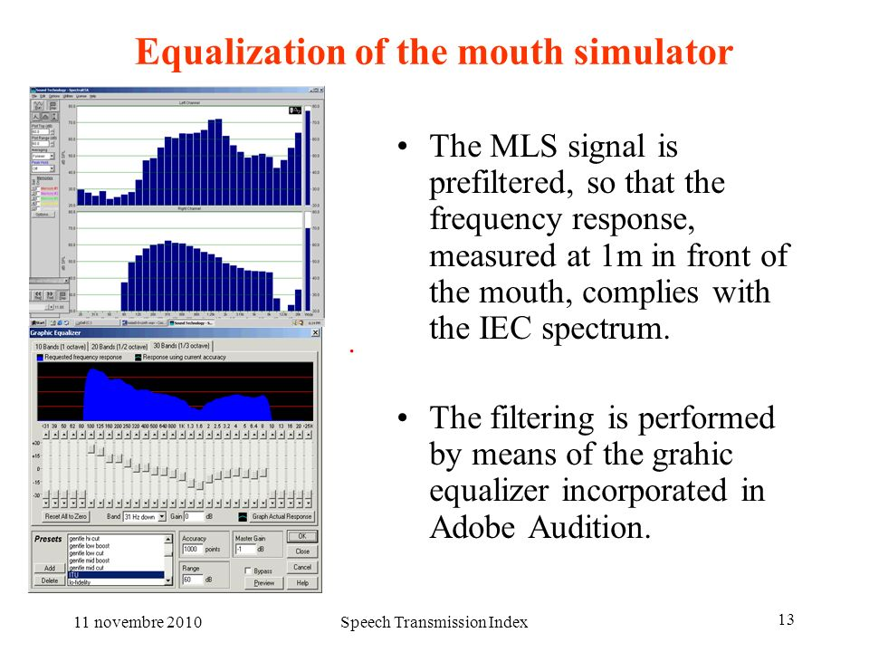 Equalization of the mouth simulator